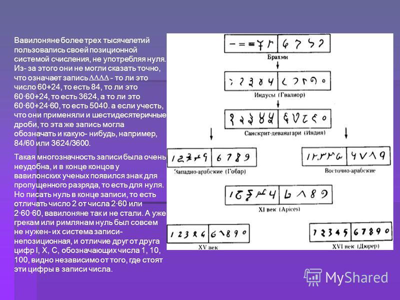 Вавилоняне более трех тысячелетий пользовались своей позиционной системой счисления, не употребляя нуля. Из- за этого они не могли сказать точно, что означает запись - то ли это число 60+24, то есть 84, то ли это 6060+24, то есть 3624, а то ли это 60