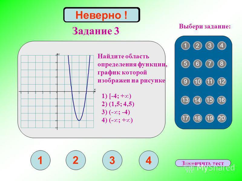 1 2 3 4 Верно ! 1 2 43 5 6 87 9 10 1211 13 14 15 17 18 2019 Выбери задание: Неверно ! 16 Задание 3 Найдите область определения функции, график которой изображен на рисунке 1) [-4; +) 2) (1,5; 4,5) 3) (-; -4) 4) (-; +) Закончить тест