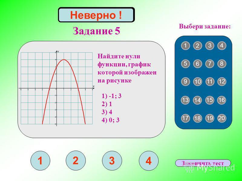 Задание 5 1 2 3 4 Верно ! 1 2 43 5 6 87 9 10 1211 13 14 15 17 18 2019 Выбери задание: Неверно ! 16 Найдите нули функции, график которой изображен на рисунке 1) -1; 3 2) 1 3) 4 4) 0; 3 Закончить тест