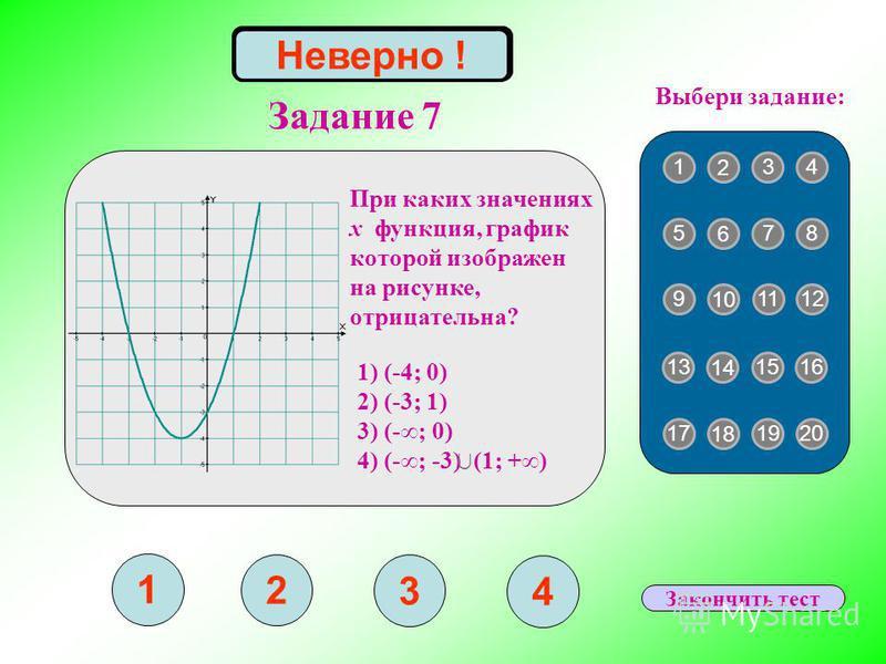 Задание 7 1 2 3 4 Верно ! 1 2 43 5 6 87 9 10 1211 13 14 15 17 18 2019 Выбери задание: Неверно ! 16 При каких значениях х функция, график которой изображен на рисунке, отрицательна? 1) (-4; 0) 2) (-3; 1) 3) (-; 0) 4) (-; -3) (1; +) Закончить тест