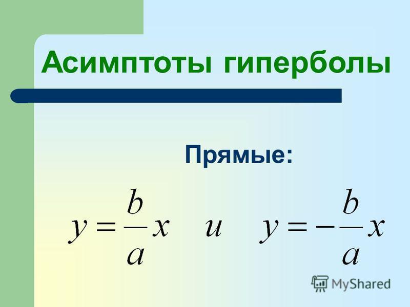 Асимптоты гиперболы Прямые: