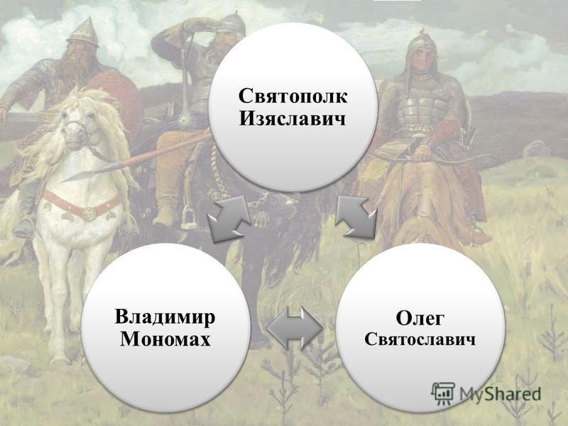 Святополк Изяславич Олег Святославич Владимир Мономах