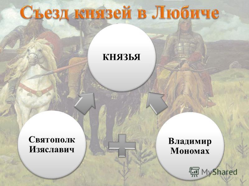 КНЯЗЬЯ Владимир Мономах Святополк Изяславич
