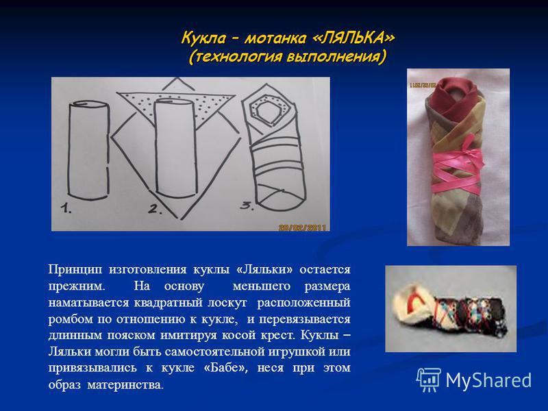Кукла – мотанка «ЛЯЛЬКА» (технология выполнения) Принцип изготовления куклы « Ляльки » остается прежним. На основу меньшего размера наматывается квадратный лоскут расположенный ромбом по отношению к кукле, и перевязывается длинным пояском имитируя ко