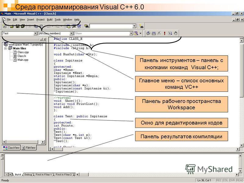 Главное меню – список основных команд VC++ Панель инструментов – панель с кнопками команд Visual C++; Панель рабочего пространства Workspace Окно для редактирования кодов Панель результатов компиляции