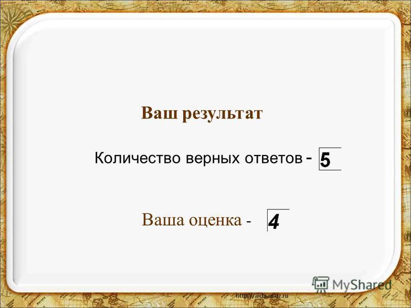 Епифанова Т.Н. (2008 г.)8 Количество верных ответов - Ваш результат Ваша оценка -