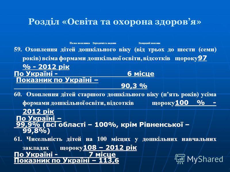 Розділ «Освіта та охорона здоровя» Назва показника Періодичність наданняПопередній показник 59. Охоплення дітей дошкільного віку (від трьох до шести (семи) років) всіма формами дошкільної освіти, відсотківщороку 97 % - 2012 рік По Україні - 6 місце П