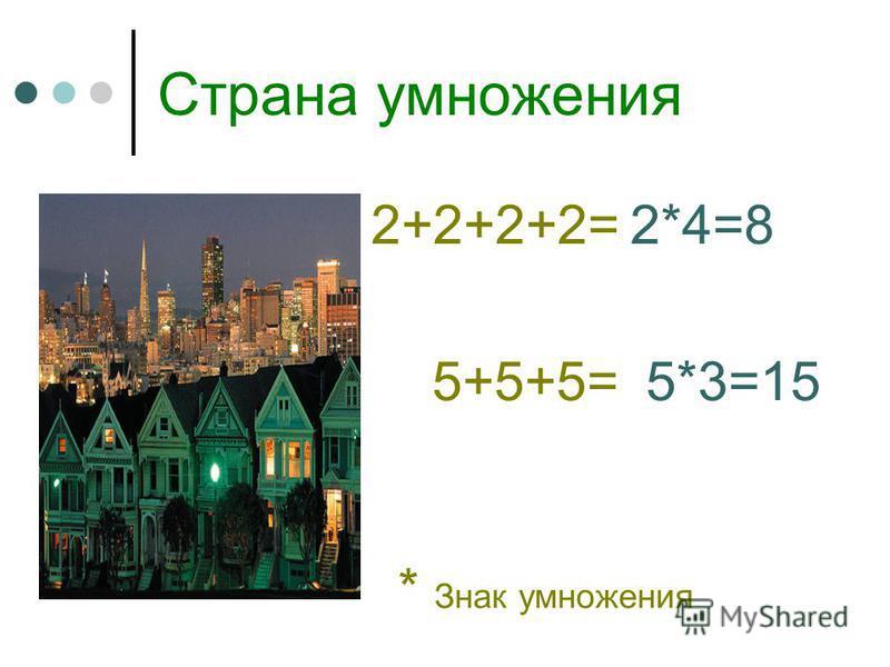Страна умножения 2+2+2+2= 5+5+5= 2*4=8 5*3=15 * Знак умножения