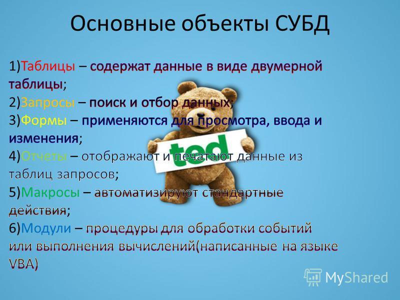 Основные объекты СУБД