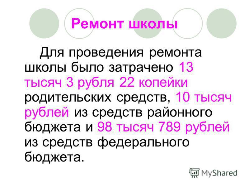 Ремонт школы Для проведения ремонта школы было затрачено 13 тысяч 3 рубля 22 копейки родительских средств, 10 тысяч рублей из средств районного бюджета и 98 тысяч 789 рублей из средств федерального бюджета.