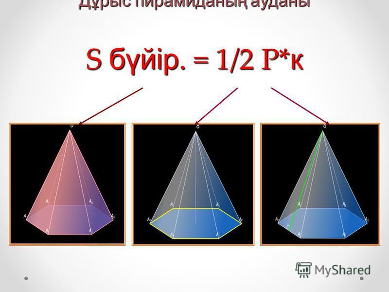 Дұрыс пирамиданың ауданы S бүйір. = 1/2 P* к