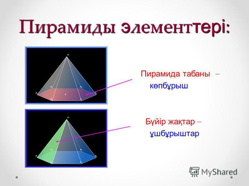 Пирамиды э лемент тері : Пирамида табаны – к өпбұрыш Б үйір жақтар – ұ шбұрыштар