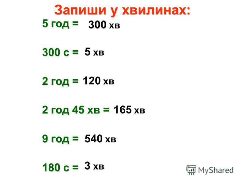 Запиши у хвилинах: 5 год = 300 с = 2 год = 2 год 45 хв = 9 год = 180 с = 300 хв 5 хв 120 хв 165 хв 540 хв 3 хв