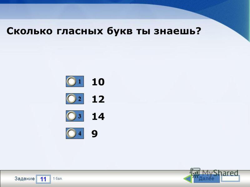 Далее 11 Задание 1 бал. 1111 2222 3333 4444 10 12 14 9 Сколько гласных букв ты знаешь?