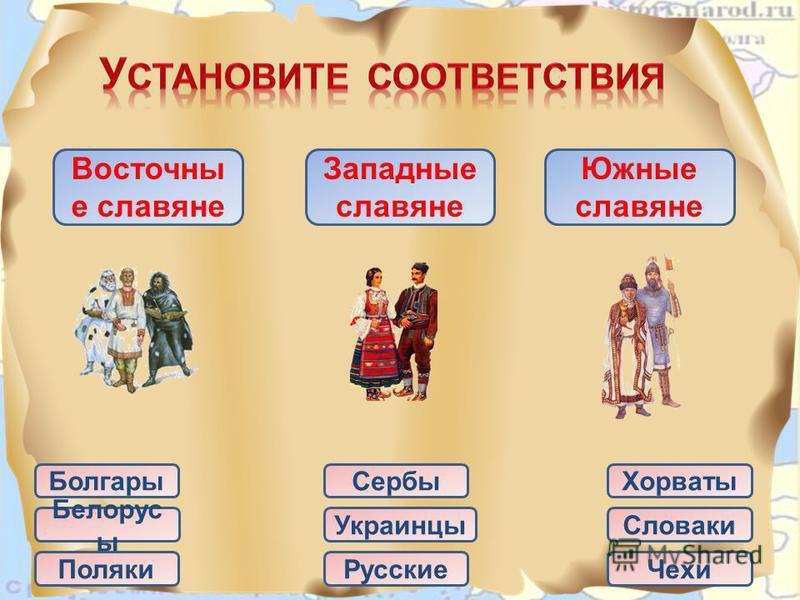 Западные славяне Восточны е славяне Украинцы Поляки Белорус ы Русские Чехи Словаки Южные славяне Хорваты СербыБолгары