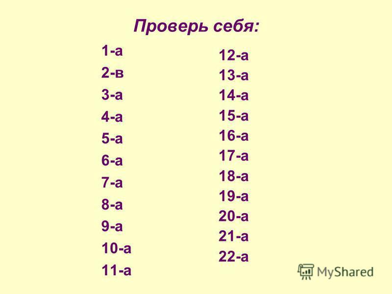 Проверь себя: 1-а 2-в 3-а 4-а 5-а 6-а 7-а 8-а 9-а 10-а 11-а 12-а 13-а 14-а 15-а 16-а 17-а 18-а 19-а 20-а 21-а 22-а