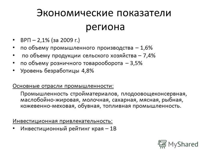 Экономические показатели региона ВРП – 2,1% (за 2009 г.) по объему промышленного производства – 1,6% по объему продукции сельского хозяйства – 7,4% по объему розничного товарооборота – 3,5% Уровень безработицы 4,8% Основные отрасли промышленности: Пр