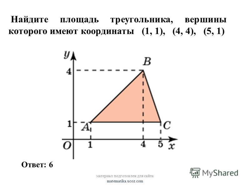 Найдите площадь треугольника, вершины которого имеют координаты (1, 1), (4, 4), (5, 1) Ответ: 6 материал подготовлен для сайта matematika.ucoz.com