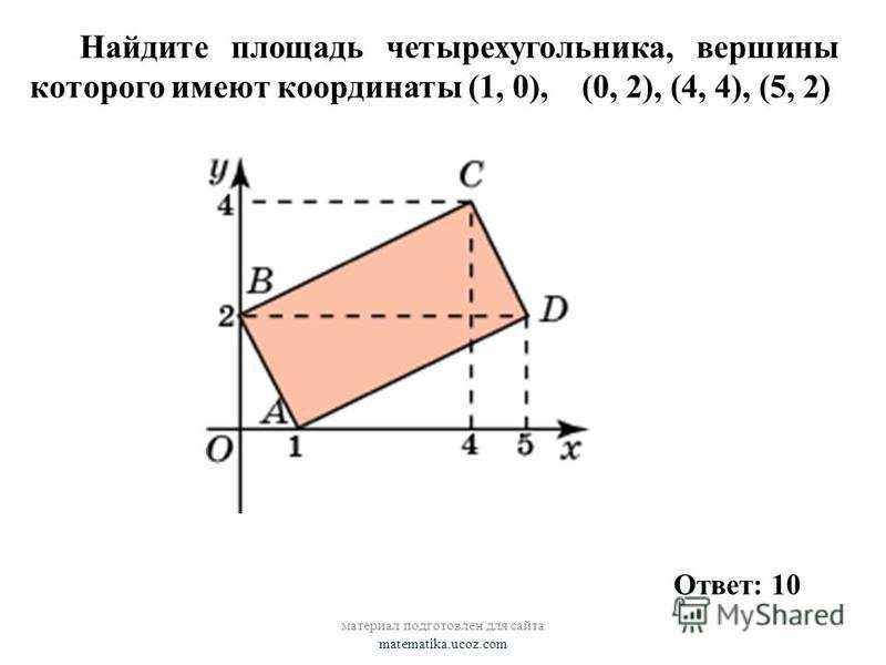 Найдите площадь четырехугольника, вершины которого имеют координаты (1, 0), (0, 2), (4, 4), (5, 2) Ответ: 10 материал подготовлен для сайта matematika.ucoz.com