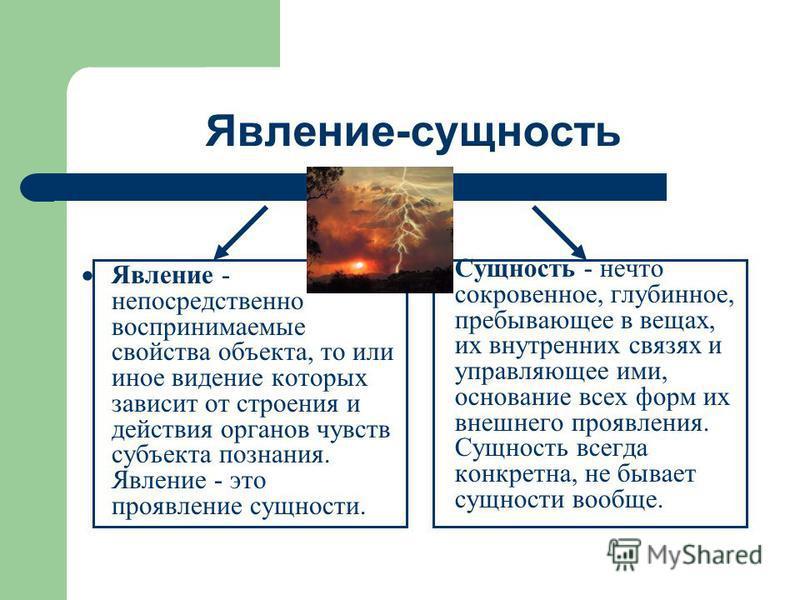 Явление-сущность Явление - непосредственно воспринимаемые свойства объекта, то или иное видение которых зависит от строения и действия органов чувств субъекта познания. Явление - это проявление сущности. Сущность - нечто сокровенное, глубинное, пребы