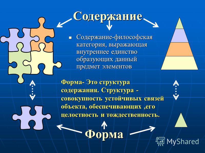 Форма Содержание-философская категория, выражающая внутреннее единство образующих данный предмет элементов Содержание-философская категория, выражающая внутреннее единство образующих данный предмет элементов Форма- Это структура содержания. Структура