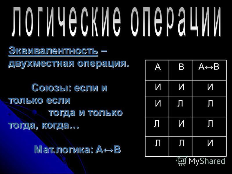 Эквивалентность – двухместная операция. Союзы: если и только если Союзы: если и только если тогда и только тогда, когда… тогда и только тогда, когда… Мат.логика: AB Мат.логика: AB И Л Л Л ИЛ ЛЛ И И И И A B B A