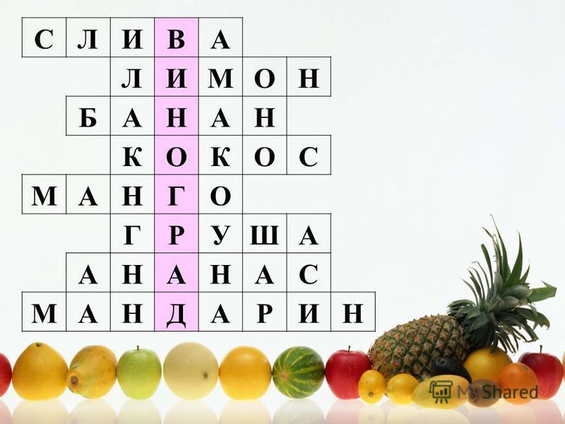 СЛИВА ЛИМОН БАНАН КОКОС МАНГО ГРУША АНАНАС МАНДАРИН