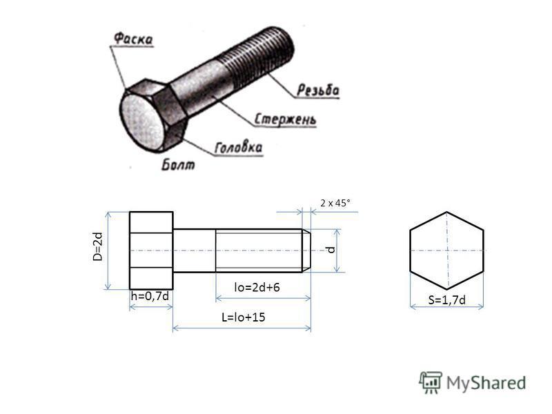 h=0,7d D=2d d lо=2d+6 L=lо+15 2 х 45° S=1,7d
