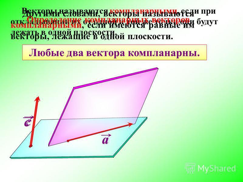 компланарныеейййййми Векторы называются компланарныеейййййми, если при откладывании их от одной и той же точки они будут лежать в одной плоскости. c компланарныеейййййми Другими словами, векторы называются компланарныеейййййми, если имеются равные им