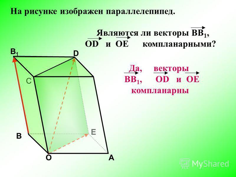 На рисунке изображен параллелепипед. АО Е D C Являются ли векторы ВВ 1, ОD и ОЕ компланарныеейййййми? В B1B1 Да, векторы ВВ 1, ОD и ОЕ компланарныееййййй