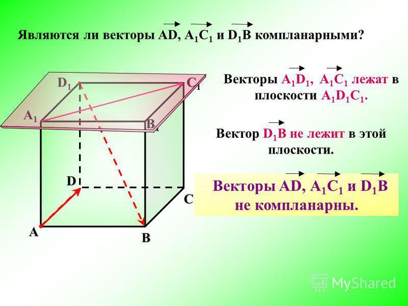 B C A1A1A1A1 B1B1B1B1 C1C1C1C1 D1D1D1D1 Являются ли векторы AD, А 1 С 1 и D 1 B компланарныеейййййми? Векторы А 1 D 1, A 1 C 1 лежат в плоскости А 1 D 1 C 1. Векторы AD, А 1 С 1 и D 1 B не компланарныееййййй.A D Вектор D 1 В не лежит в этой плоскости