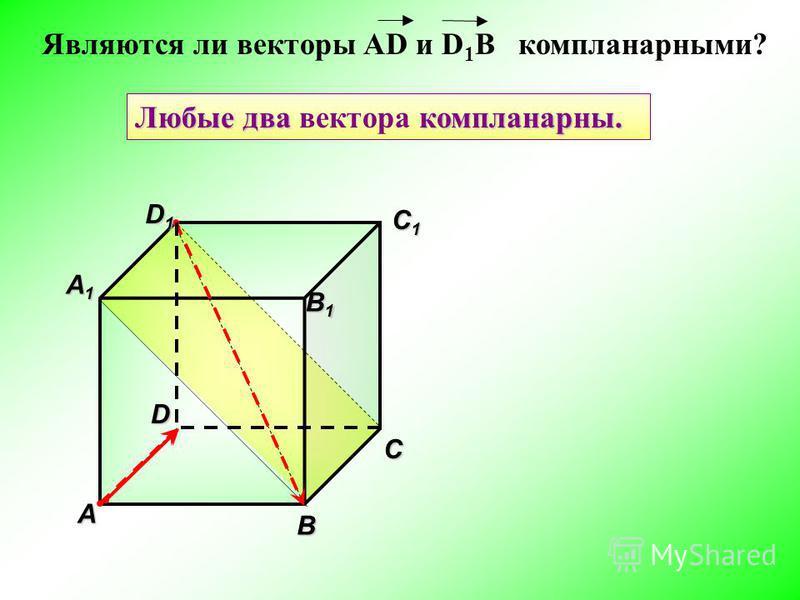 A B C A1A1A1A1 B1B1B1B1 C1C1C1C1 D1D1D1D1 D Являются ли векторы AD и D 1 B компланарныеейййййми? Любые два компланарныееййййй. Любые два вектора компланарныееййййй.