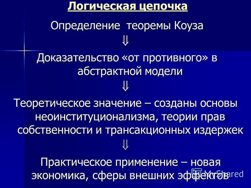Логическая цепочка Определение теоремы Коуза Определение теоремы Коуза Доказательство «от противного» в абстрактной модели Доказательство «от противного» в абстрактной модели Теоретическое значение – созданы основы неоинституционализма, теории прав с