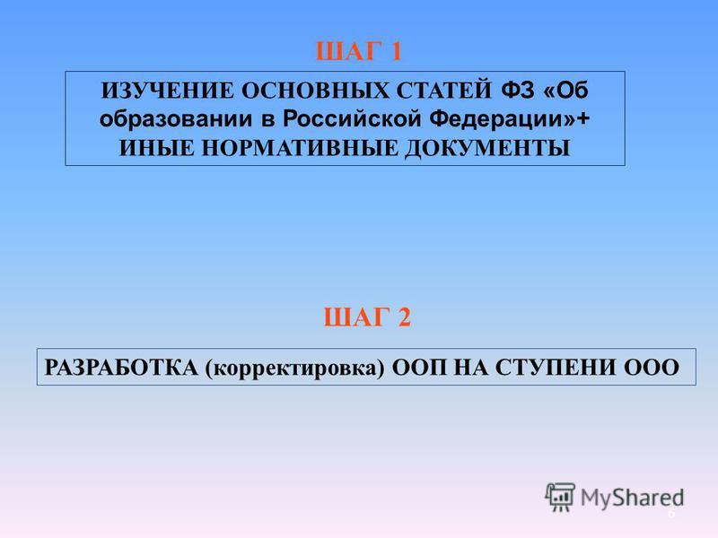 6 ШАГ 1 ШАГ 2 ИЗУЧЕНИЕ ОСНОВНЫХ СТАТЕЙ ФЗ «Об образовании в Российской Федерации»+ ИНЫЕ НОРМАТИВНЫЕ ДОКУМЕНТЫ РАЗРАБОТКА (корректировка) ООП НА СТУПЕНИ ООО
