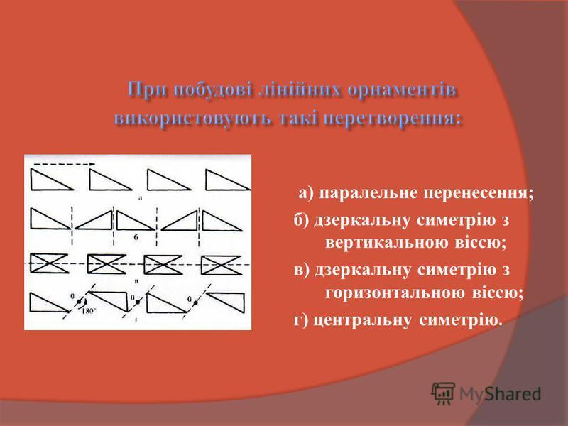 а) паралельне перенесення; б) дзеркальну симетрію з вертикальною віссю; в) дзеркальну симетрію з горизонтальною віссю; г) центральну симетрію.