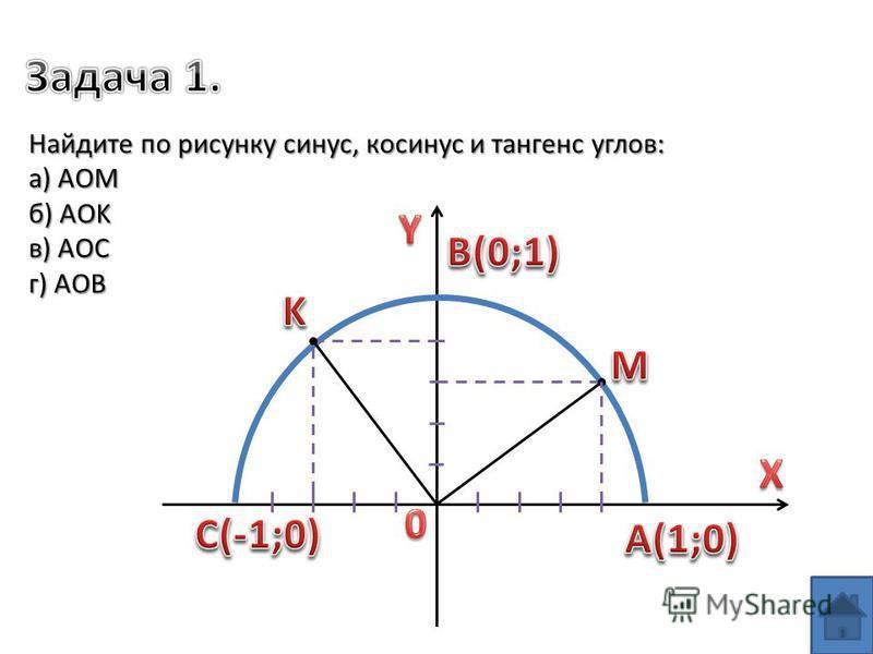 Найдите по рисунку синус, косинус и тангенс углов: а) AOM б) AOK в) AOC г) AOB