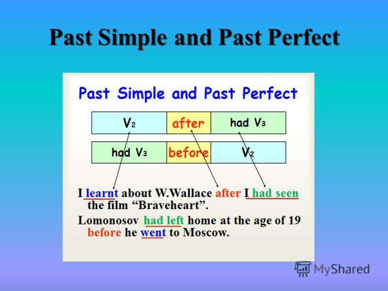 Past Simple and Past Perfect