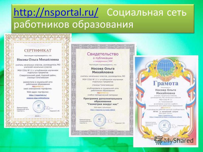 http://nsportal.ru/http://nsportal.ru/ Социальная сеть работников образования http://nsportal.ru/http://nsportal.ru/ Социальная сеть работников образования