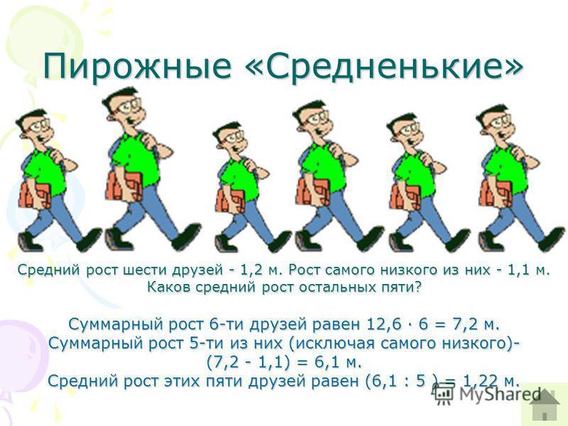 Пирожные «Средненькие» Средний рост шести друзей - 1,2 м. Рост самого низкого из них - 1,1 м. Каков средний рост остальных пяти? Суммарный рост 6-ти друзей равен 12,6 · 6 = 7,2 м. Суммарный рост 5-ти из них (исключая самого низкого)- (7,2 - 1,1) = 6,