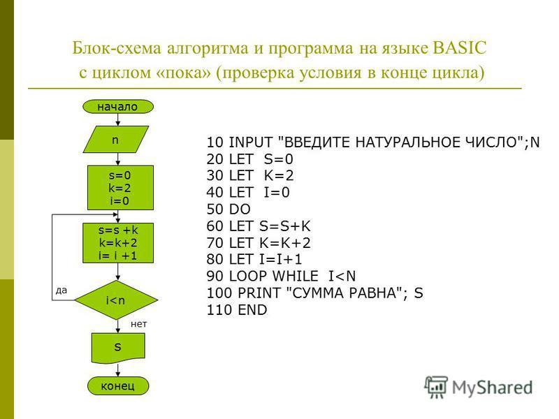 Блок-схема алгоритма и программа на языке BASIC с циклом «пока» (проверка условия в конце цикла) начало s=0 k=2 i=0 i<n s=s +k k=k+2 i= i +1 n s конец да нет 10 INPUT
