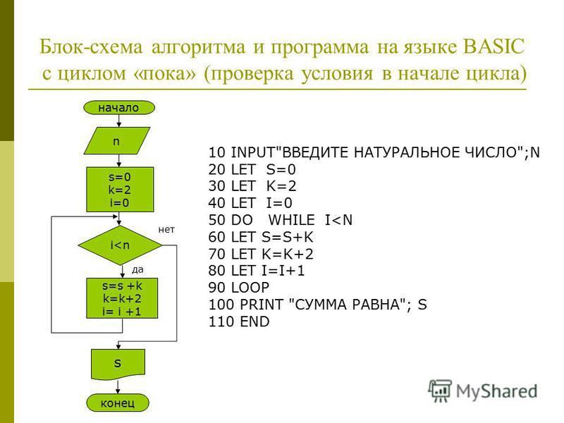 Блок-схема алгоритма и программа на языке BASIC с циклом «пока» (проверка условия в начале цикла) начало s=0 k=2 i=0 i<n s=s +k k=k+2 i= i +1 n s конец да нет 10 INPUT