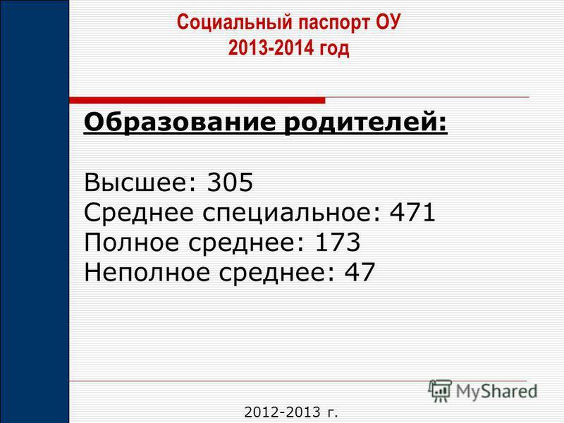 Социальный паспорт ОУ 2013-2014 год Образование родителей: Высшее: 305 Среднее специальное: 471 Полное среднее: 173 Неполное среднее: 47 2012-2013 г.