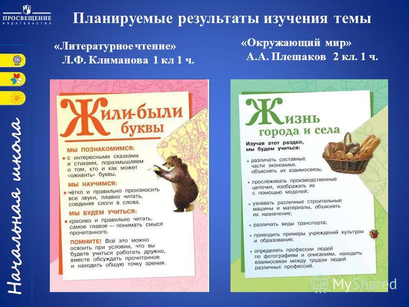 Планируемые результаты изучения темы «Окружающий мир» А.А. Плешаков 2 кл. 1 ч. «Литературное чтение» Л.Ф. Климанова 1 кл 1 ч. -