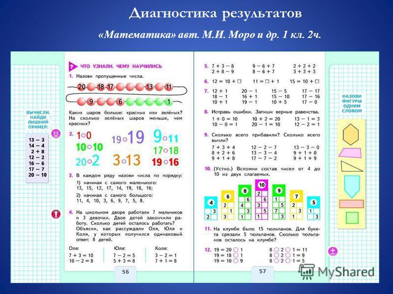 Диагностика результатов «Математика» авт. М.И. Моро и др. 1 кл. 2 ч.