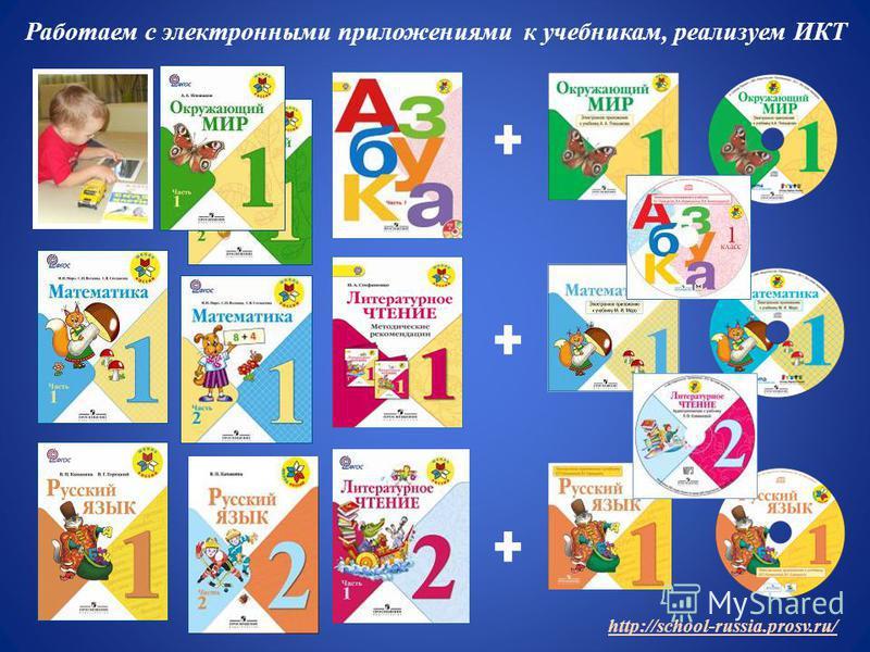 Работаем с электронными приложениями к учебникам, реализуем ИКТ http://school-russia.prosv.ru/