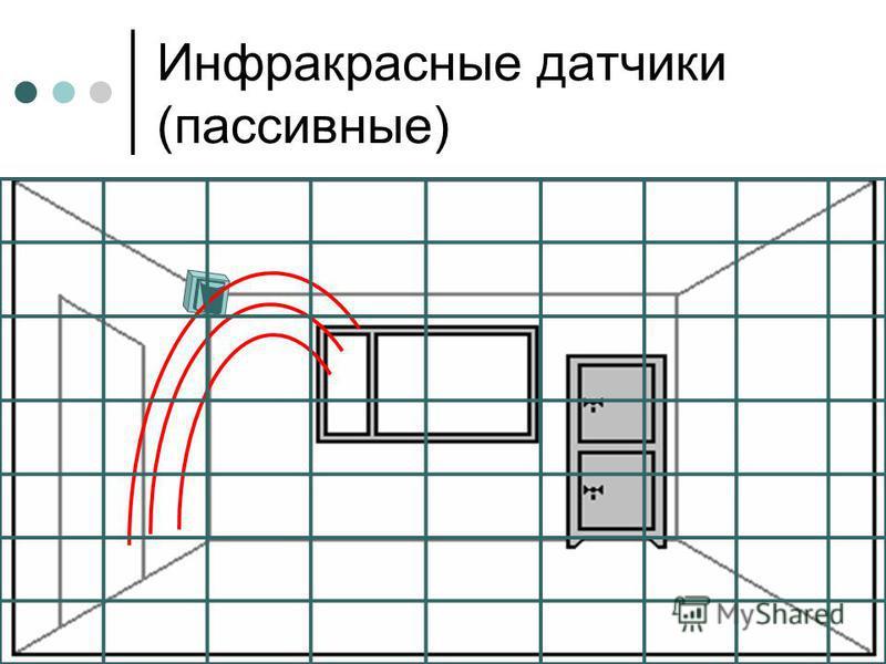 Инфракрасные датчики (пассивные)