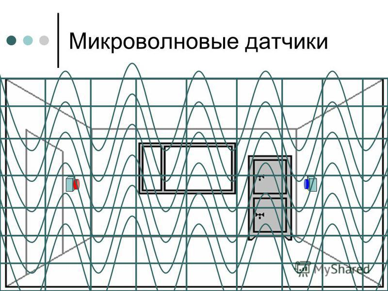 Микроволновые датчики