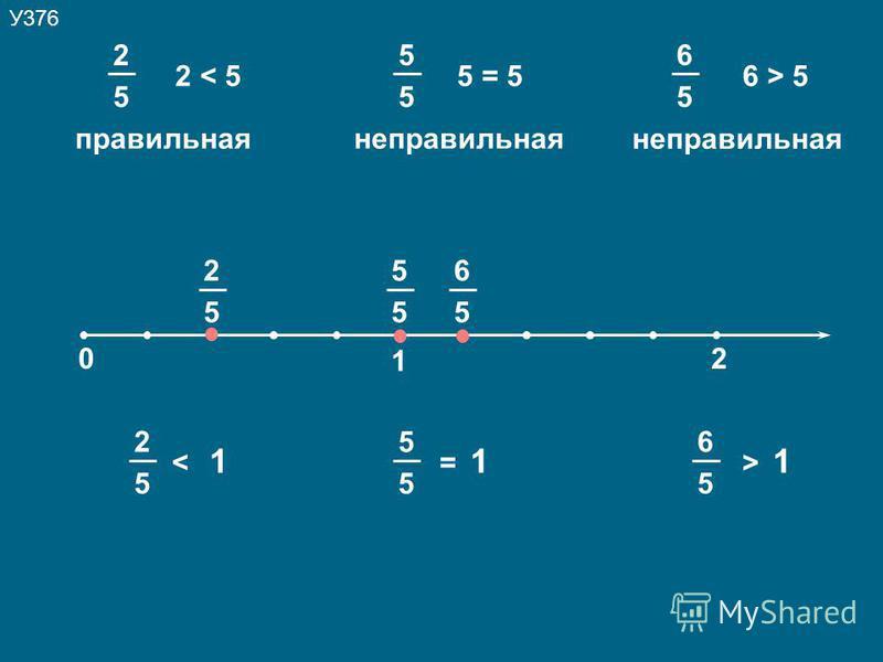 1 02 2 5 5 5 6 5 2 5 5 5 6 5 < 111 => 2 5 5 5 6 5 2 < 56 > 55 = 5 У376 правильная неправильная
