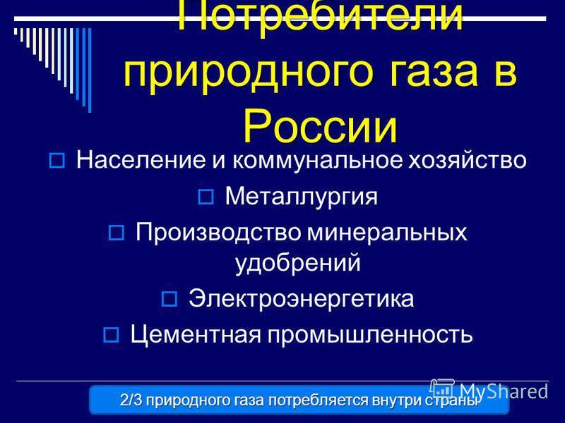 Потребители природного газа в России Население и коммунальное хозяйство Металлургия Производство минеральных удобрений Электроэнергетика Цементная промышленность 2/3 природного газа потребляется внутри страны