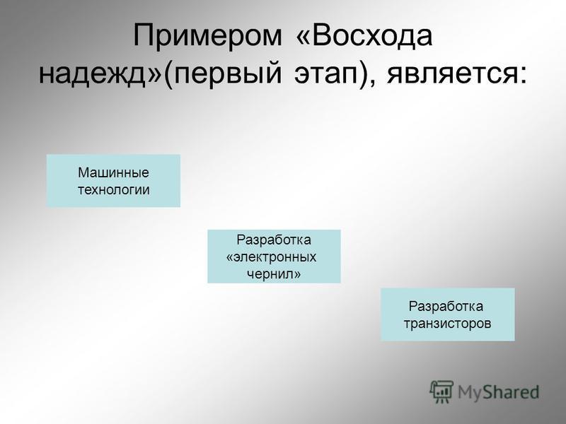 Примером «Восхода надежд»(первый этап), является: Разработка «электронных чернил» Разработка транзисторов Машинные технологии
